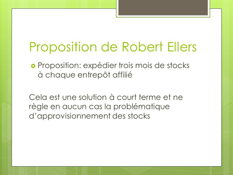 Proposition de Robert Ellers Proposition: expédier trois mois de stocks à chaque entrepôt affilié Cela est une solution à court terme et ne règle en aucun cas la problématique dapprovisionnement des stocks