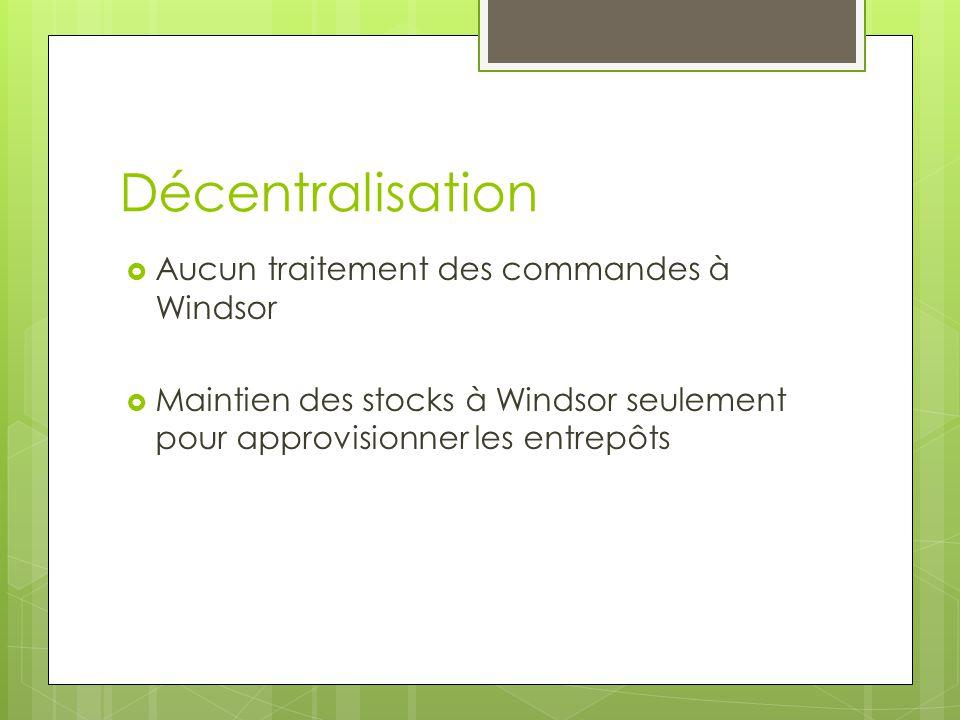 Décentralisation Aucun traitement des commandes à Windsor Maintien des stocks à Windsor seulement pour approvisionner les entrepôts