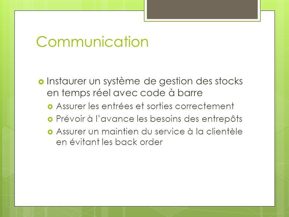 Communication Instaurer un système de gestion des stocks en temps réel avec code à barre Assurer les entrées et sorties correctement Prévoir à lavance les besoins des entrepôts Assurer un maintien du service à la clientèle en évitant les back order