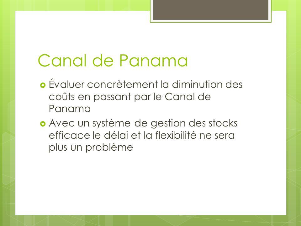 Canal de Panama Évaluer concrètement la diminution des coûts en passant par le Canal de Panama Avec un système de gestion des stocks efficace le délai et la flexibilité ne sera plus un problème