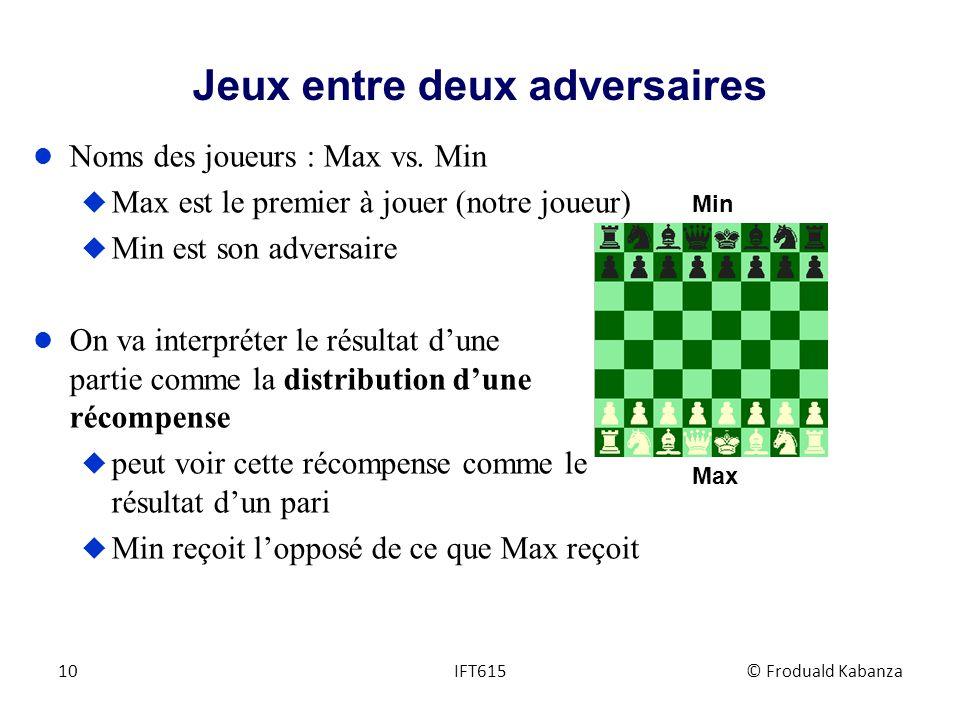 Jeux entre deux adversaires l Noms des joueurs : Max vs. Min u Max est le premier à jouer (notre joueur) u Min est son adversaire l On va interpréter