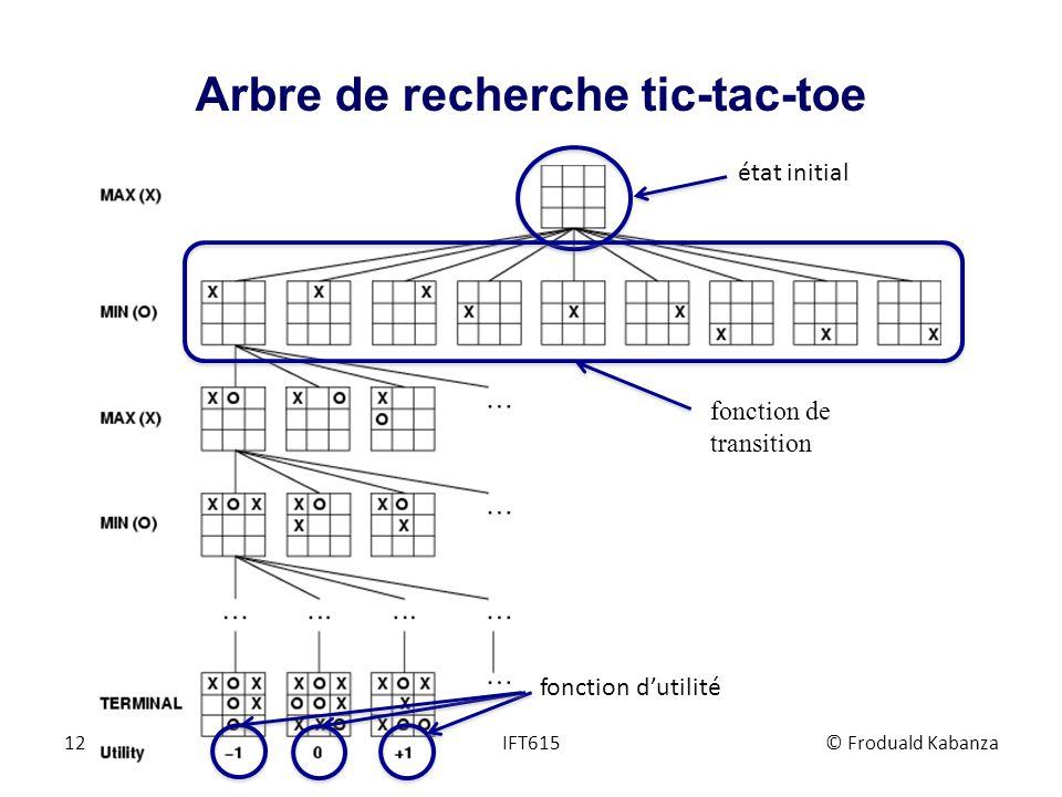 Arbre de recherche tic-tac-toe IFT615© Froduald Kabanza12 état initial fonction de transition fonction dutilité