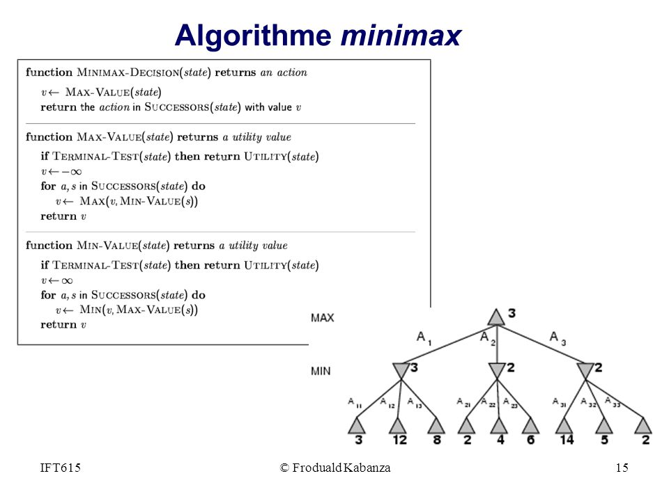 © Froduald Kabanza15IFT615 Algorithme minimax
