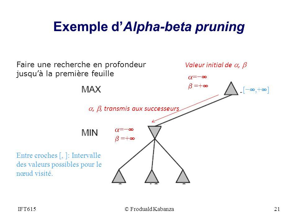 Exemple dAlpha-beta pruning Valeur initial de, = =+ = =+,, transmis aux successeurs [,+ ] Entre croches [, ]: Intervalle des valeurs possibles pour le