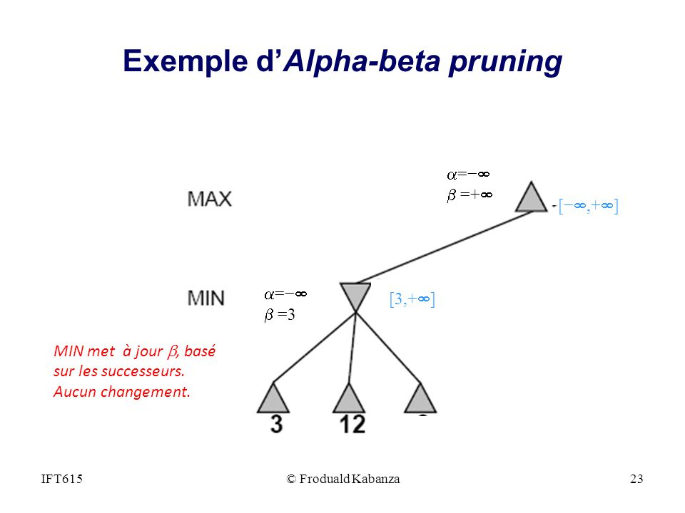 = =3 MIN met à jour, basé sur les successeurs. Aucun changement. = =+ [,+ ] [3,+ ] IFT615© Froduald Kabanza23 Exemple dAlpha-beta pruning