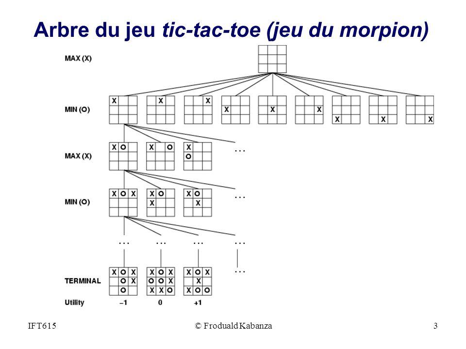 Arbre du jeu tic-tac-toe (jeu du morpion) © Froduald Kabanza3IFT615