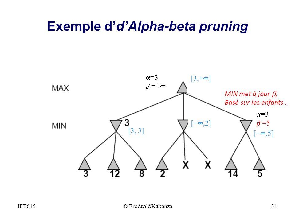 , =3 =5 =3 =+ [,2] [3, 3] [,5] [3,+ ] MIN met à jour, Basé sur les enfants. IFT615© Froduald Kabanza31 Exemple ddAlpha-beta pruning