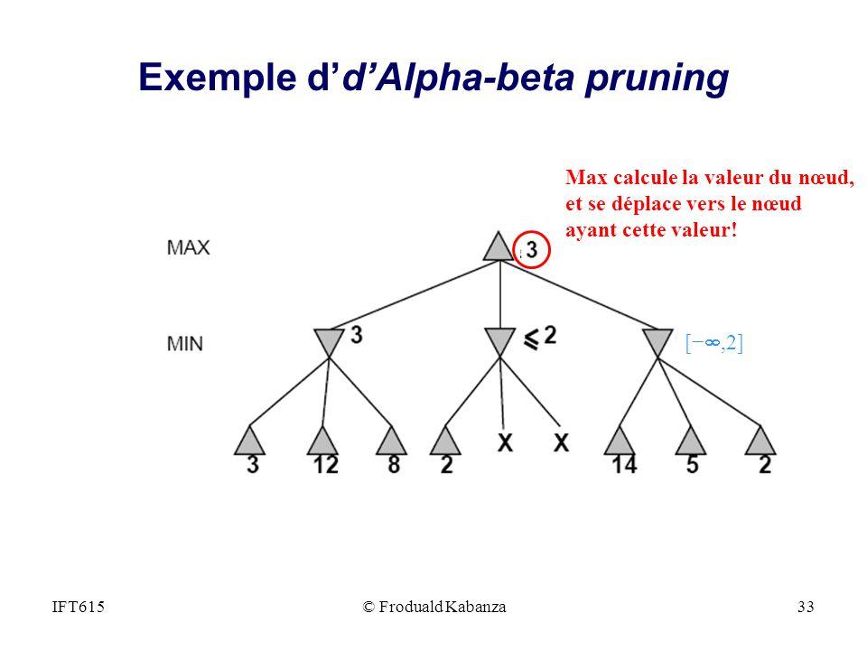 Max calcule la valeur du nœud, et se déplace vers le nœud ayant cette valeur! [,2] IFT615© Froduald Kabanza33 Exemple ddAlpha-beta pruning