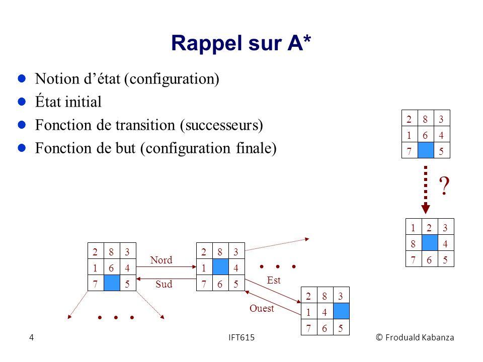 Rappel sur A* l Notion détat (configuration) l État initial l Fonction de transition (successeurs) l Fonction de but (configuration finale) 1 23 4 57