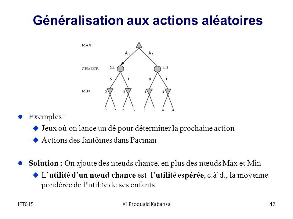 Généralisation aux actions aléatoires l Exemples : u Jeux où on lance un dé pour déterminer la prochaine action u Actions des fantômes dans Pacman l S