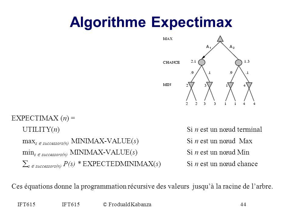 Algorithme Expectimax © Froduald Kabanza44IFT615 EXPECTIMAX (n) = UTILITY(n)Si n est un nœud terminal max s successors(n) MINIMAX-VALUE(s) Si n est un