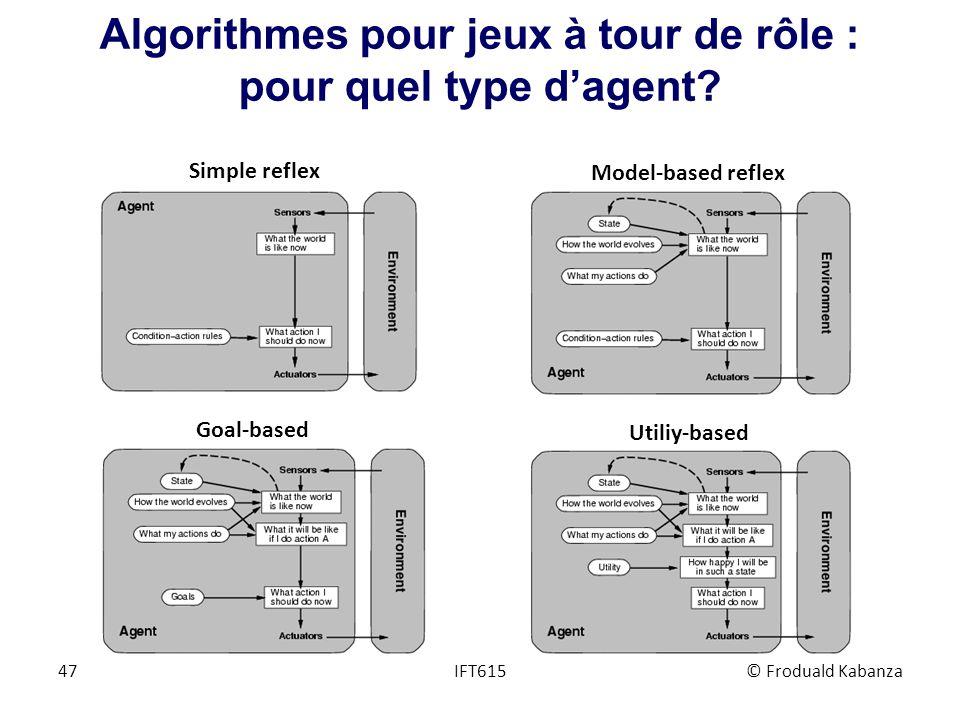 Algorithmes pour jeux à tour de rôle : pour quel type dagent? IFT615© Froduald Kabanza47 Simple reflex Model-based reflex Goal-based Utiliy-based