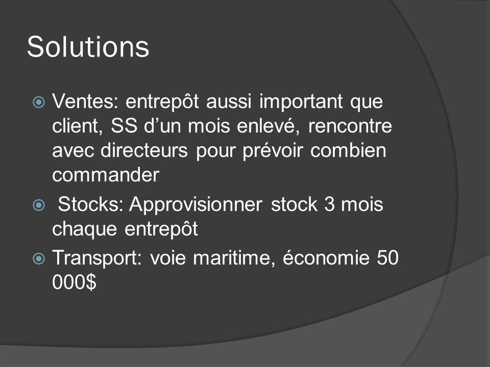 Solutions Ventes: entrepôt aussi important que client, SS dun mois enlevé, rencontre avec directeurs pour prévoir combien commander Stocks: Approvisio