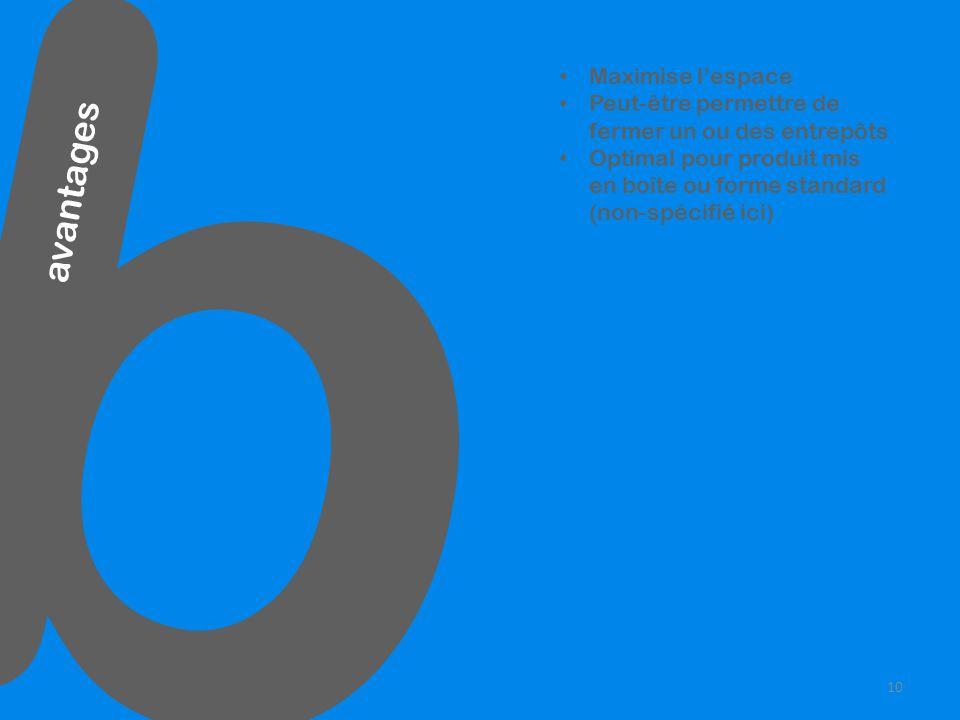 b avantages Maximise lespace Peut-être permettre de fermer un ou des entrepôts Optimal pour produit mis en boîte ou forme standard (non-spécifié ici) 10