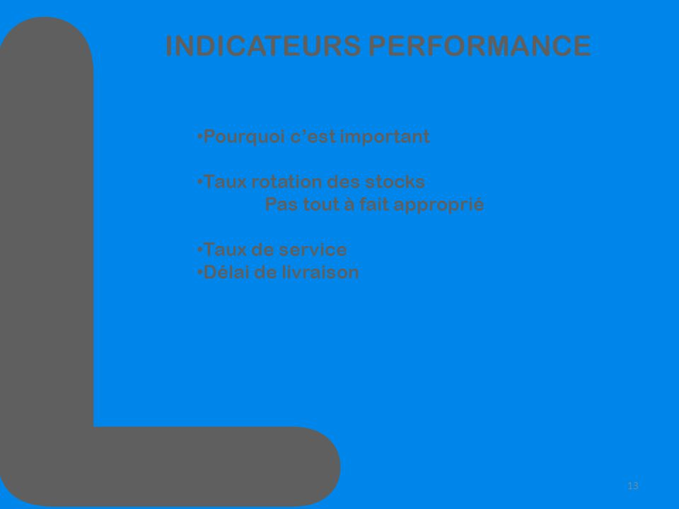 L 13 INDICATEURS PERFORMANCE Pourquoi cest important Taux rotation des stocks Pas tout à fait approprié Taux de service Délai de livraison