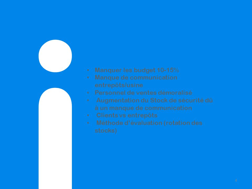 i Manquer les budget 10-15% Manque de communication entrepôts/usine Personnel de ventes démoralisé Augmentation du Stock de sécurité dû à un manque de communication Clients vs entrepôts Méthode dévaluation (rotation des stocks) 4