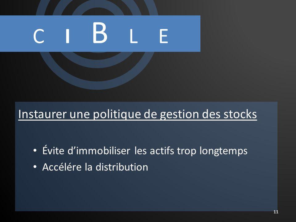 C I B L E Instaurer une politique de gestion des stocks Évite dimmobiliser les actifs trop longtemps Accélére la distribution 11