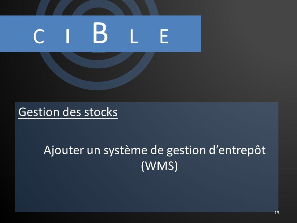 C I B L E Gestion des stocks Ajouter un système de gestion dentrepôt (WMS) 13