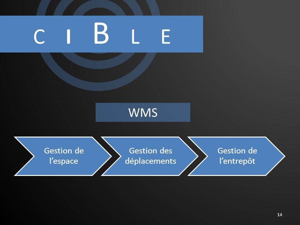 C I B L E 14 Gestion de lespace Gestion des déplacements Gestion de lentrepôt WMS