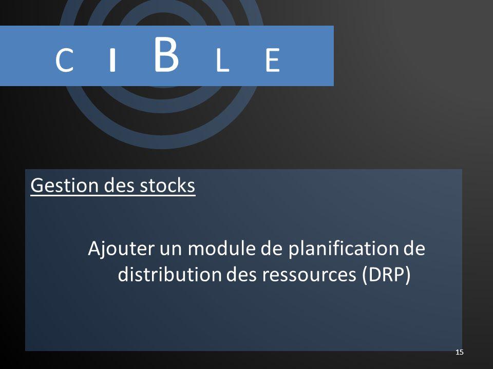 C I B L E Gestion des stocks Ajouter un module de planification de distribution des ressources (DRP) 15