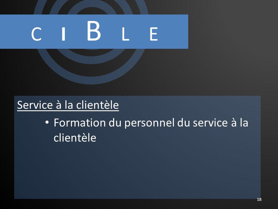 C I B L E Service à la clientèle Formation du personnel du service à la clientèle 18