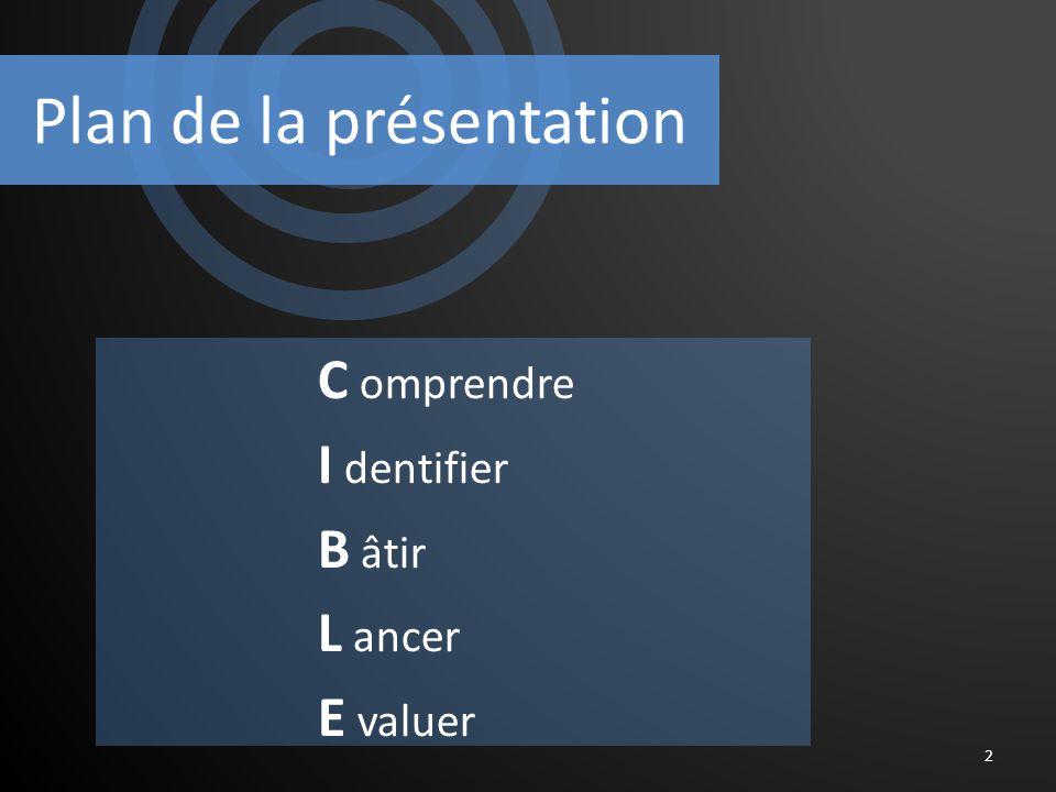 C omprendre I dentifier B âtir L ancer E valuer Plan de la présentation 2