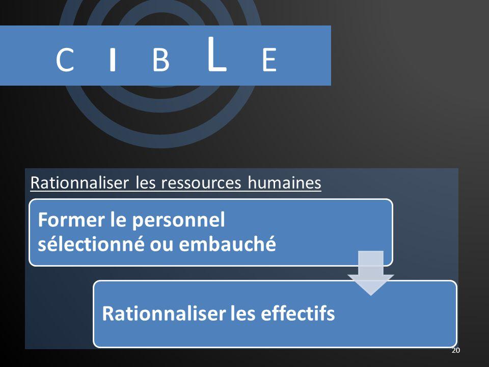 C I B L E 20 Former le personnel sélectionné ou embauché Rationnaliser les effectifs Rationnaliser les ressources humaines