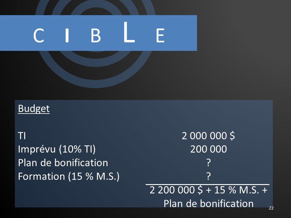 C I B L E 22 Budget TI Imprévu (10% TI) Plan de bonification Formation (15 % M.S.) 2 000 000 $ 200 000 .