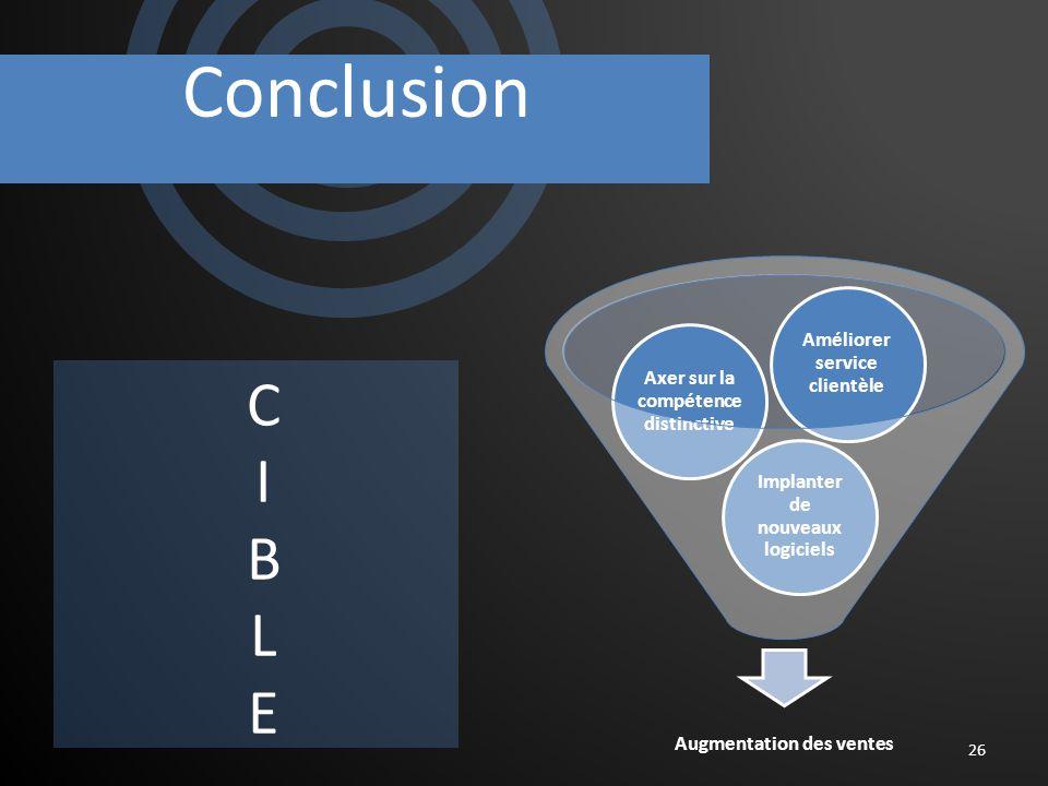 Conclusion 26 CIBLECIBLE Augmentation des ventes Implanter de nouveaux logiciels Axer sur la compétence distinctive Améliorer service clientèle
