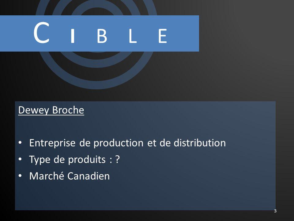 C I B L E Dewey Broche Entreprise de production et de distribution Type de produits : .