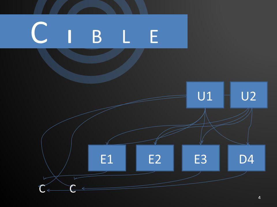 U1 D4E3E2E1 C 4 C I B L E C U2