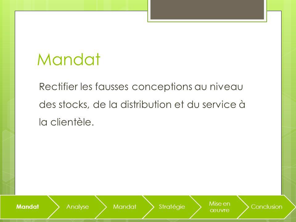 Mandat Rectifier les fausses conceptions au niveau des stocks, de la distribution et du service à la clientèle.