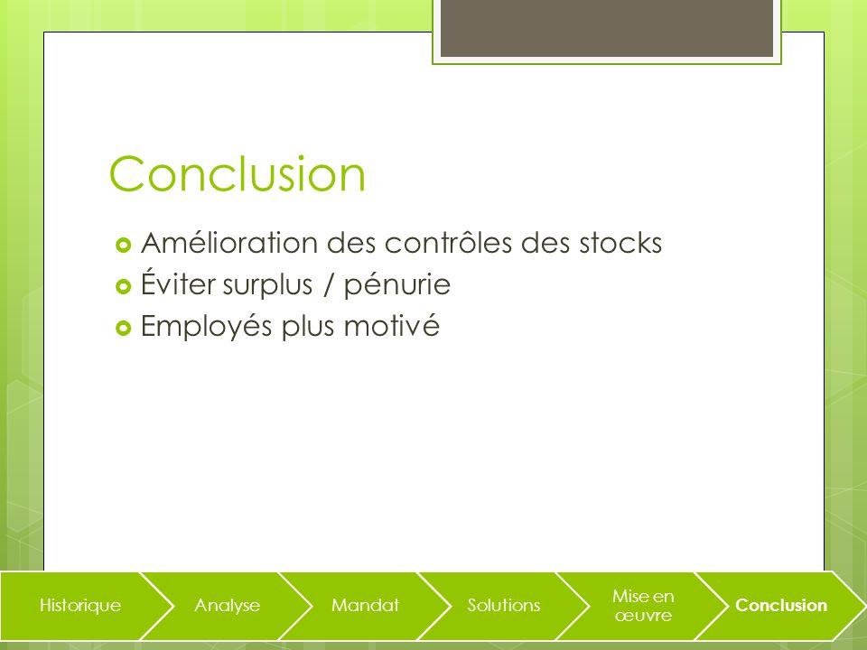 Amélioration des contrôles des stocks Éviter surplus / pénurie Employés plus motivé HistoriqueAnalyseMandatSolutions Mise en œuvre Conclusion