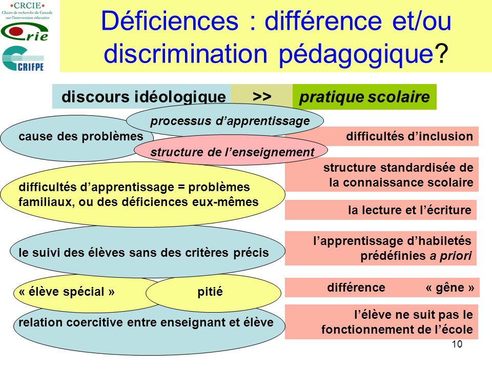 10 Déficiences : différence et/ou discrimination pédagogique? discours idéologique pratique scolaire structure standardisée de la connaissance scolair