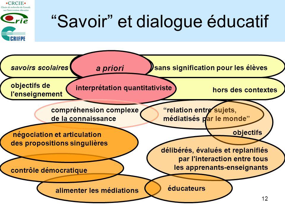 12 Savoir et dialogue éducatif savoirs scolairessans signification pour les élèves a priori objectifs de l'enseignement hors des contextes interprétat