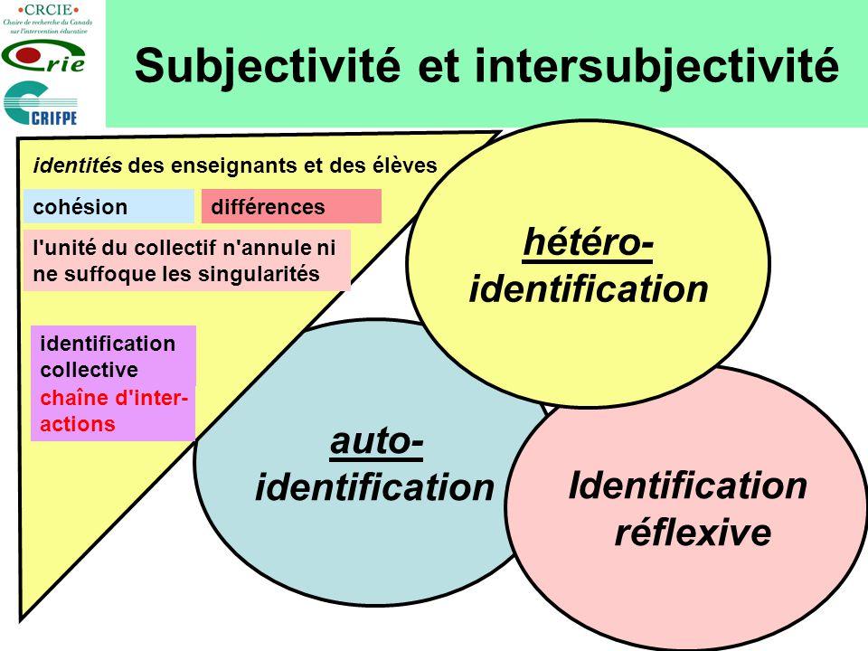 13 auto- identification Subjectivité et intersubjectivité identités des enseignants et des élèves différencescohésion l'unité du collectif n'annule ni