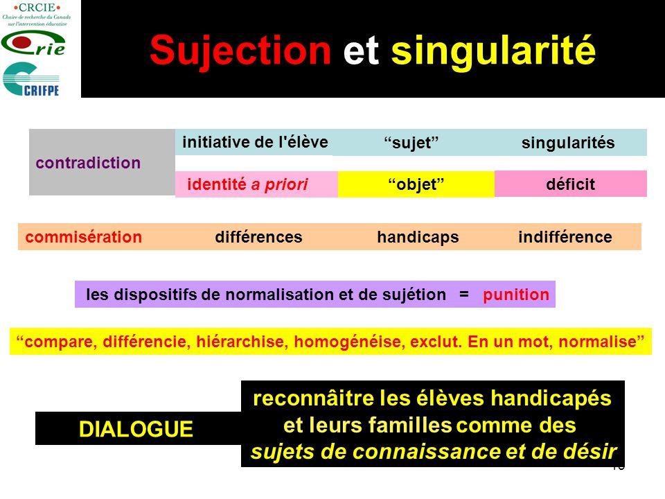 15 Sujection et singularité contradiction identité a priori initiative de l'élève sujet déficit singularités commisérationdifférenceshandicapsindiffér