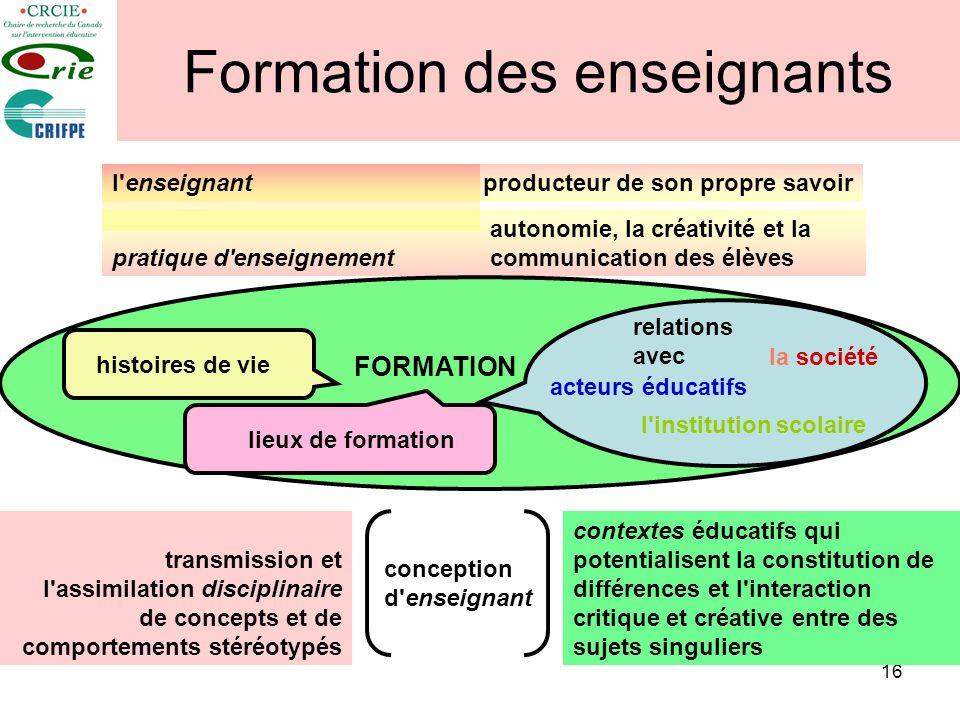 16 producteur de son propre savoir Formation des enseignants l'enseignant pratique d'enseignement autonomie, la créativité et la communication des élè