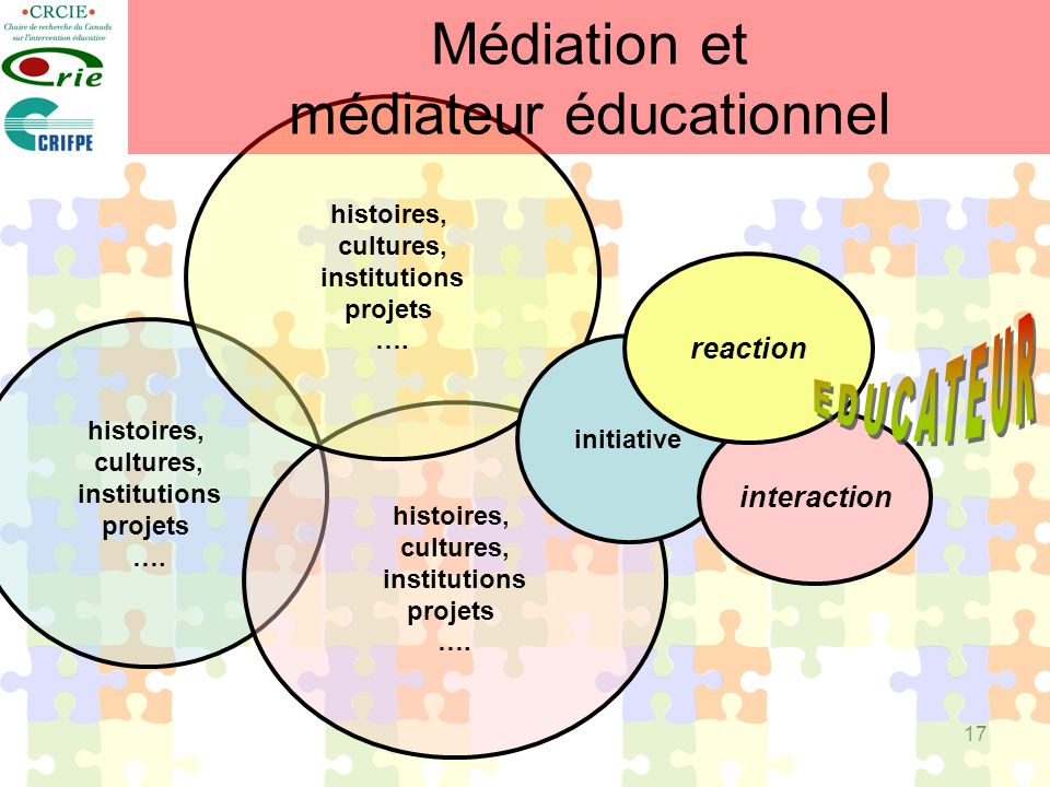 17 histoires, cultures, institutions projets …. histoires, cultures, institutions projets …. histoires, cultures, institutions projets …. Médiation et