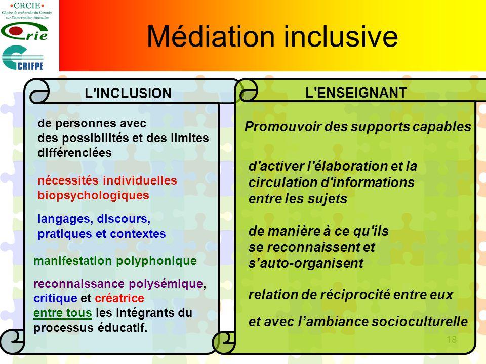 18 Médiation inclusive L'INCLUSION de personnes avec des possibilités et des limites différenciées nécessités individuelles biopsychologiques langages