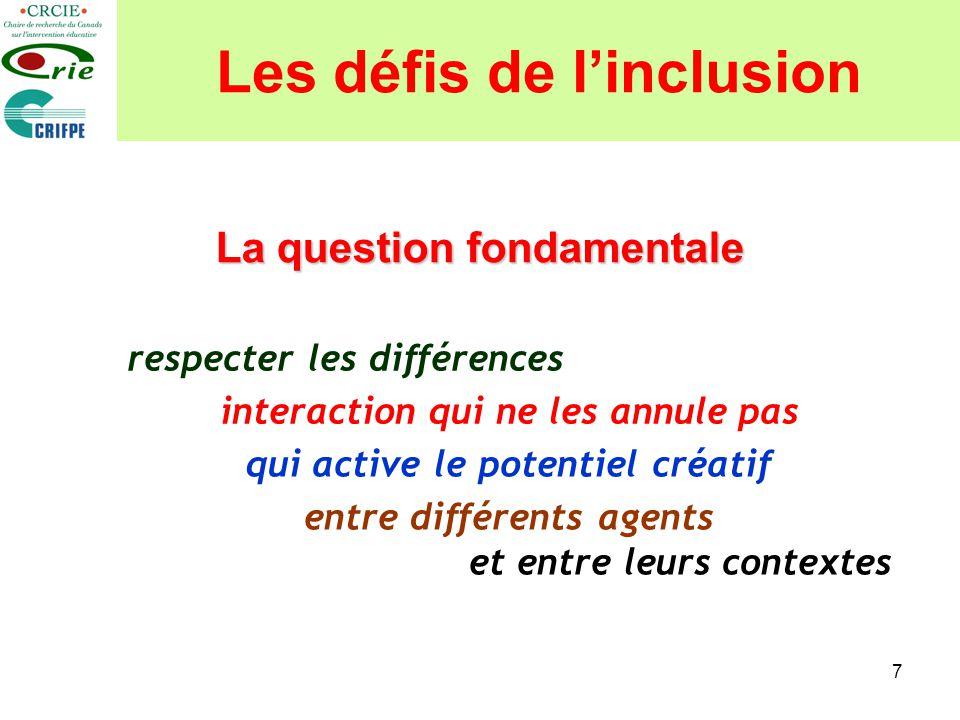 7 Les défis de linclusion La question fondamentale respecter les différences interaction qui ne les annule pas qui active le potentiel créatif entre d