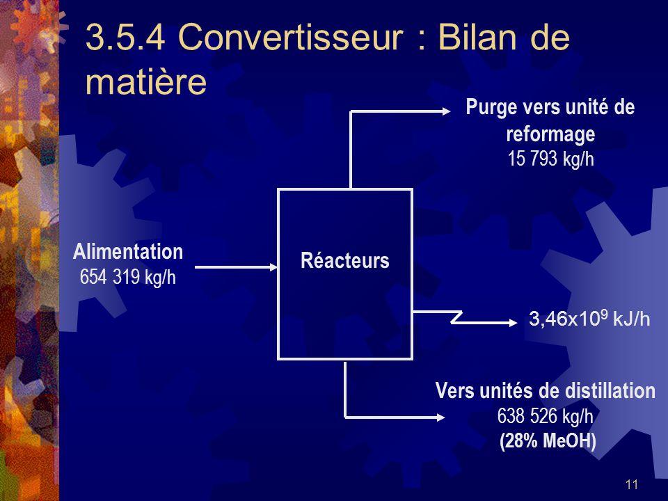 11 3.5.4 Convertisseur : Bilan de matière Alimentation 654 319 kg/h Réacteurs Vers unités de distillation 638 526 kg/h (28% MeOH) Purge vers unité de