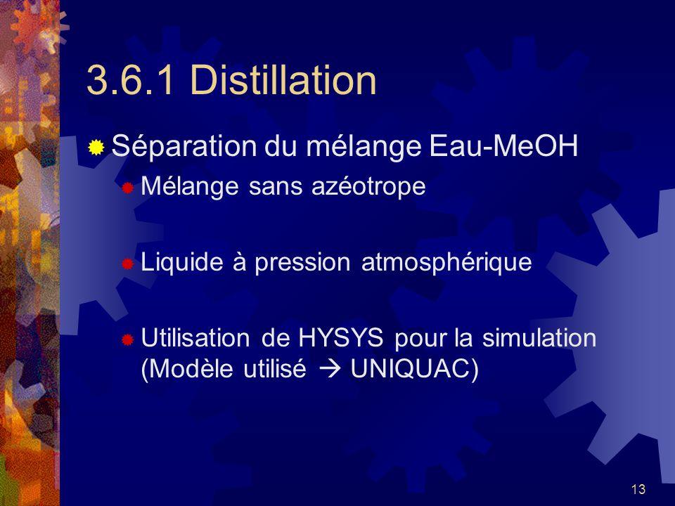 13 3.6.1 Distillation Séparation du mélange Eau-MeOH Mélange sans azéotrope Liquide à pression atmosphérique Utilisation de HYSYS pour la simulation (