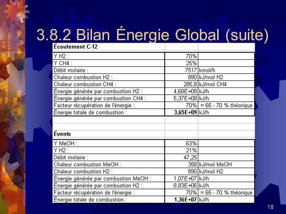 18 3.8.2 Bilan Énergie Global (suite)