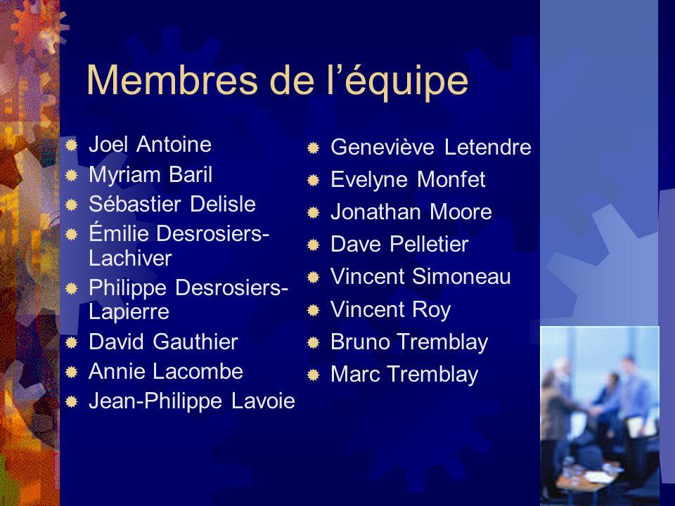 2 Membres de léquipe Joel Antoine Myriam Baril Sébastier Delisle Émilie Desrosiers- Lachiver Philippe Desrosiers- Lapierre David Gauthier Annie Lacomb