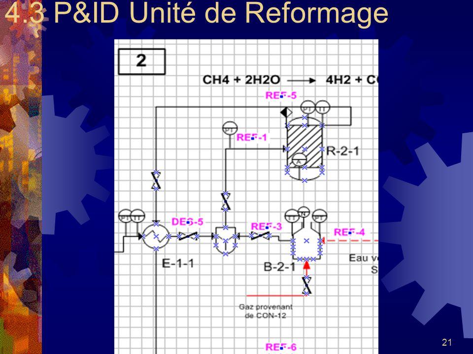 21 4.3 P&ID Unité de Reformage