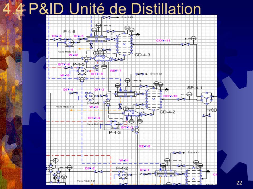 22 4.4 P&ID Unité de Distillation