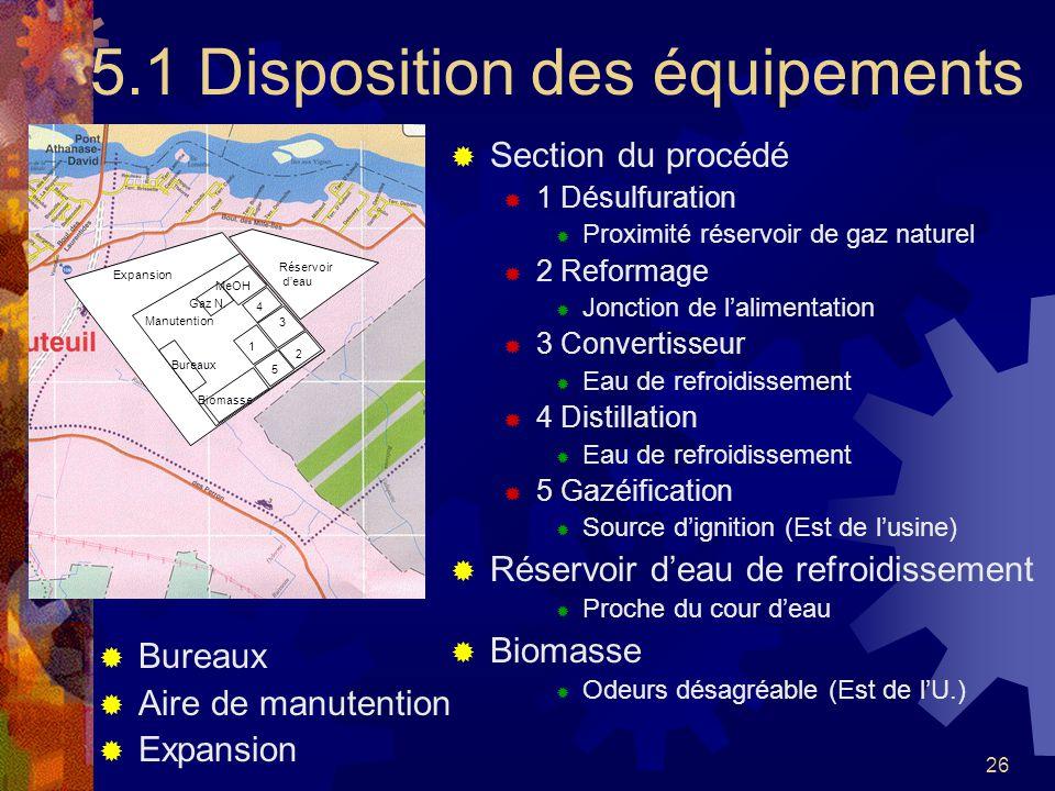 26 5.1 Disposition des équipements Bureaux 2 5 4 Biomasse 1 Expansion 3 Manutention MeOH Gaz N. Section du procédé 1 Désulfuration Proximité réservoir