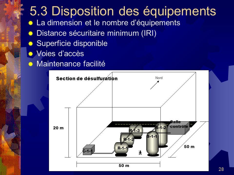 28 5.3 Disposition des équipements La dimension et le nombre déquipements Distance sécuritaire minimum (IRI) Superficie disponible Voies daccès Mainte