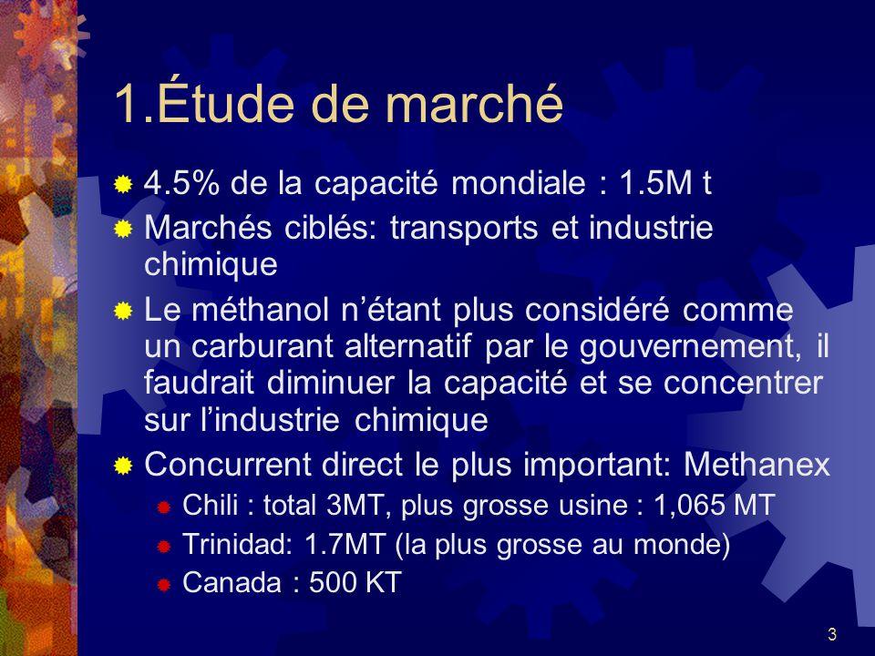 3 1.Étude de marché 4.5% de la capacité mondiale : 1.5M t Marchés ciblés: transports et industrie chimique Le méthanol nétant plus considéré comme un